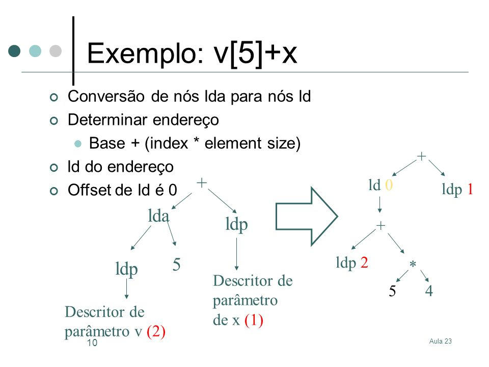 Exemplo: v[5]+x + lda ldp 5 ldp Conversão de nós lda para nós ld